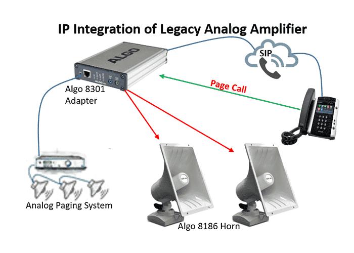 IP Integration of Legacy Analog Amplifier Illustrations